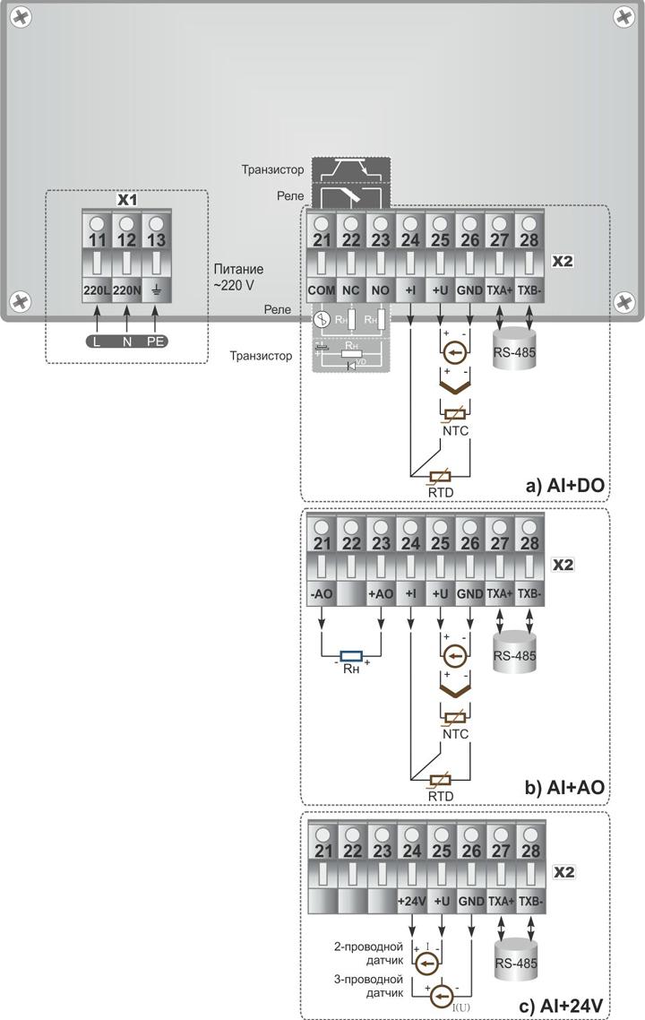 Выводы ИТМ-100